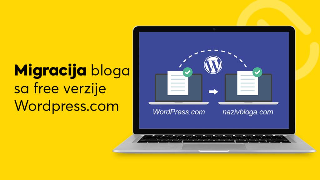 Kako migrirati ceo blog sa free Wordpress